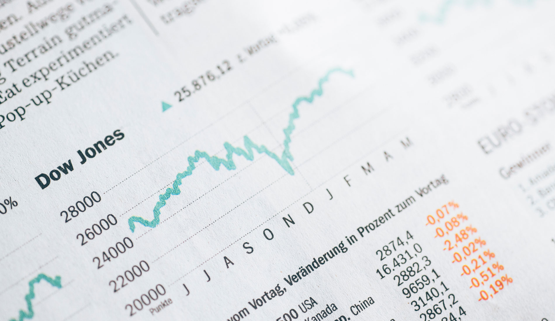 El capital riesgo en cifras: su evolución en 2019